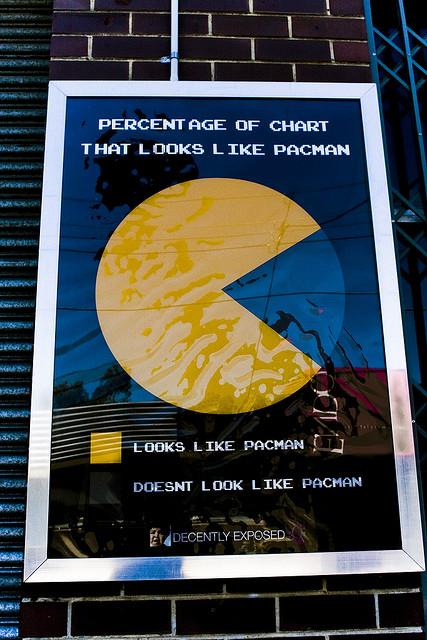 """Damn Lies and Statistics"" Foto: animm/Flickr (CC BY-NC-SA 2.0)"