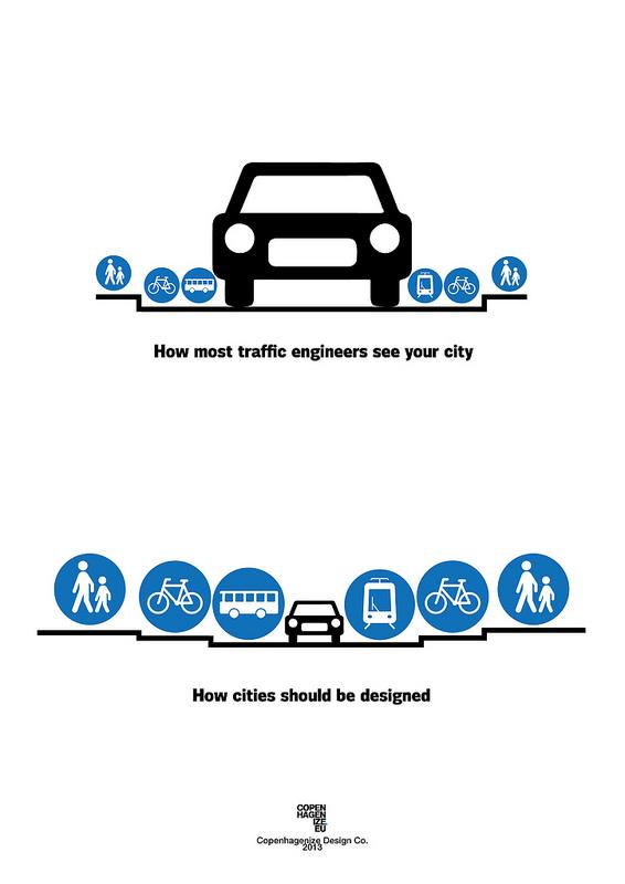 How cities should be designed. bild: Copenhagenize Design Co.